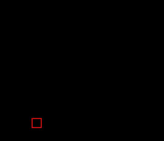 RNN model